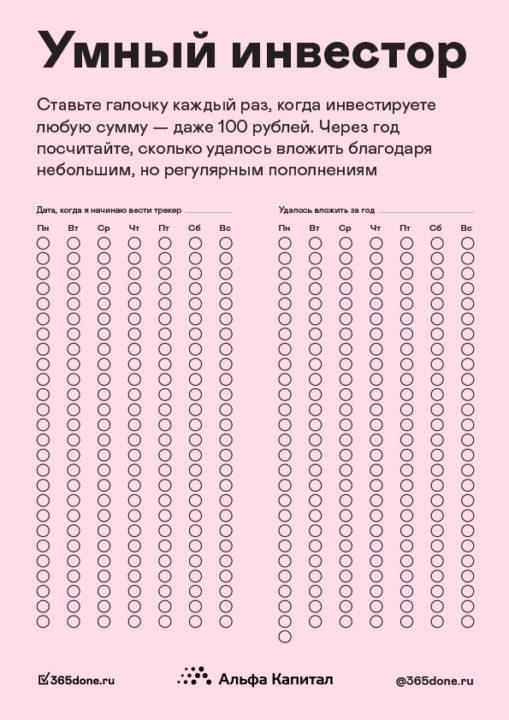 50 трекеров полезных и вредных привычек