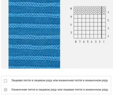 100 простых и красивых узоров спицами со схемами