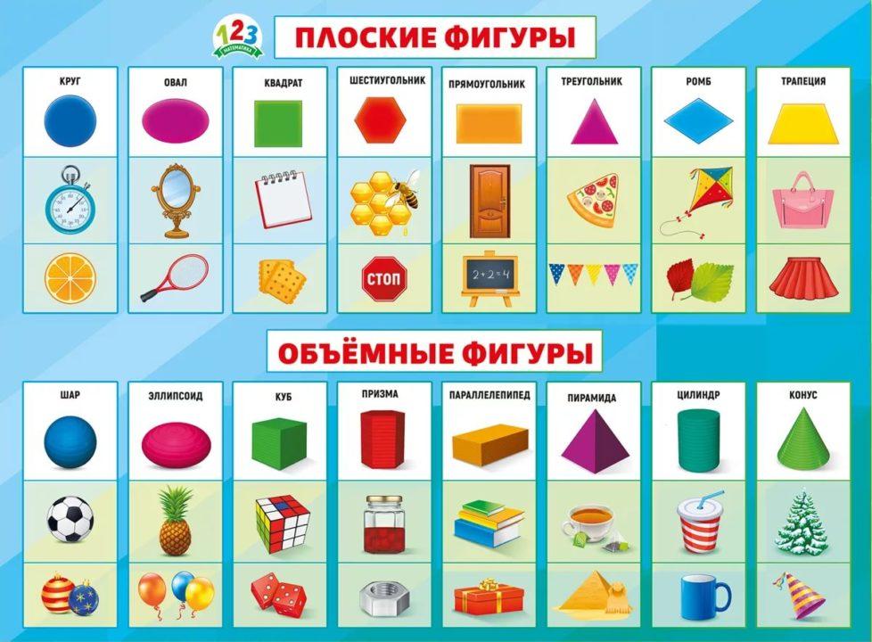 Геометрические фигуры: 80 картинок для детей